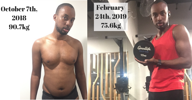 15kg fat loss (Before and after)