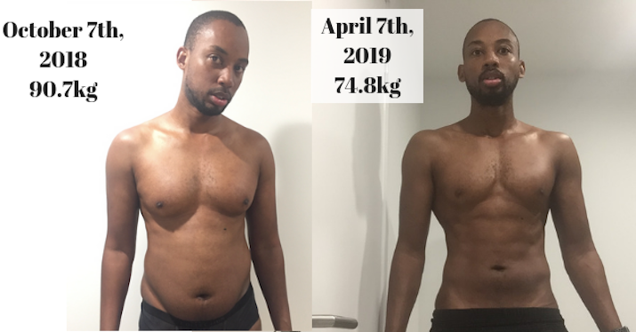 6 month weight loss